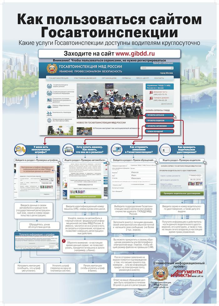 Как пользоваться сайтом Госавтоинспекции